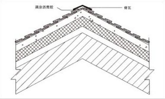 多彩油毡瓦屋面斜脊和屋脊安装方法